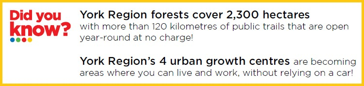 Did You Know York Region Forests