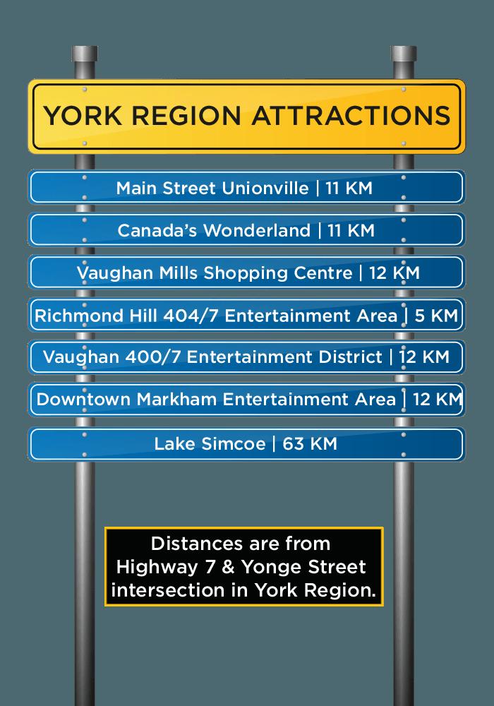 York Region Attractions