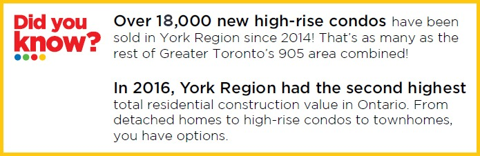 Did You Know Condo Growth in York Region is Booming