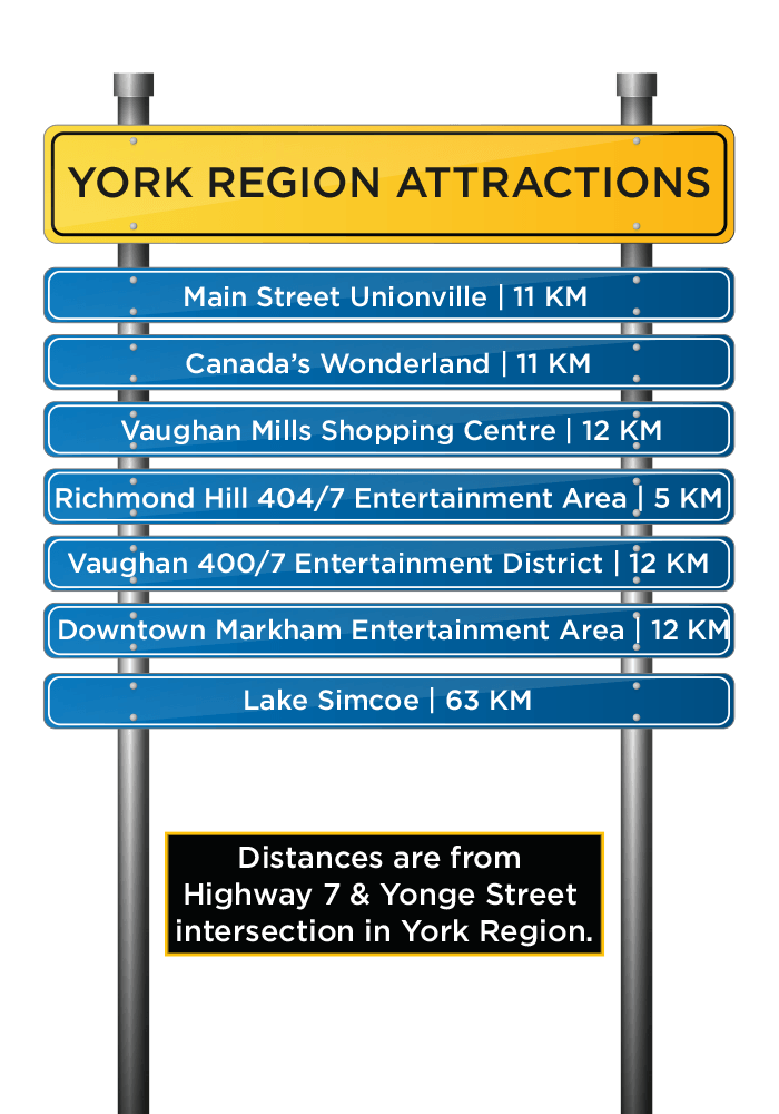 York Region Attractions