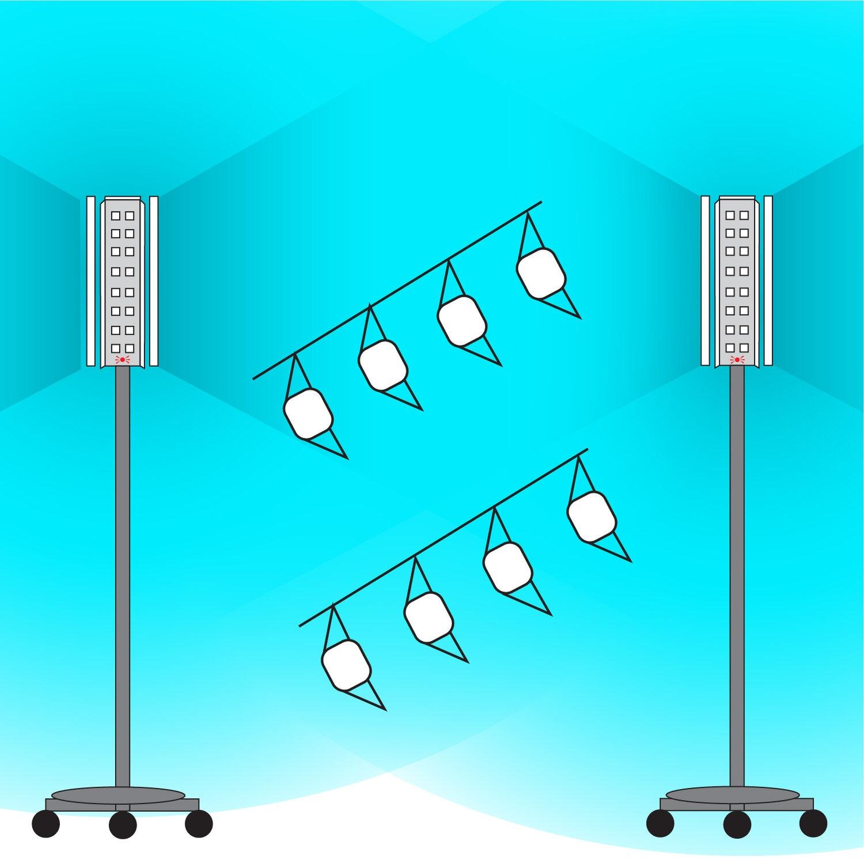 Lind UV light