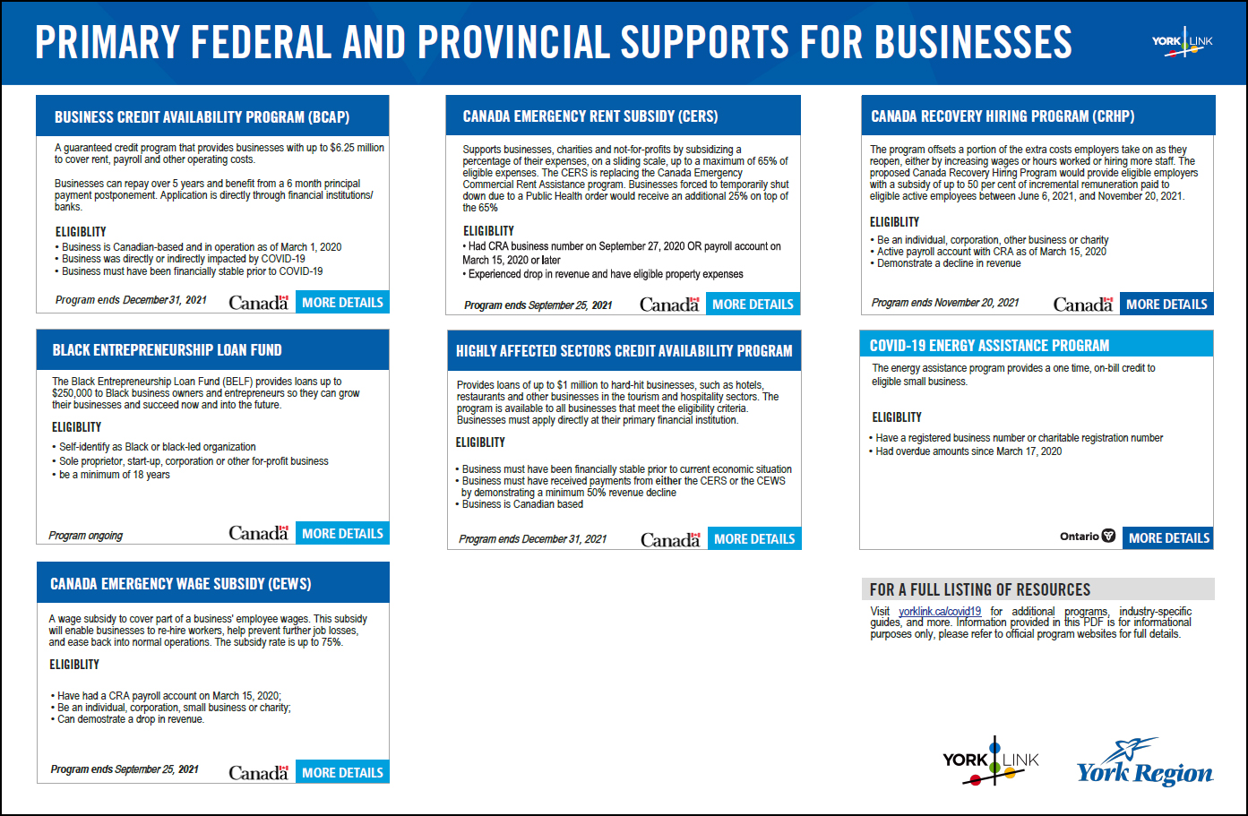 Federal and Provincial Supports For Businesses