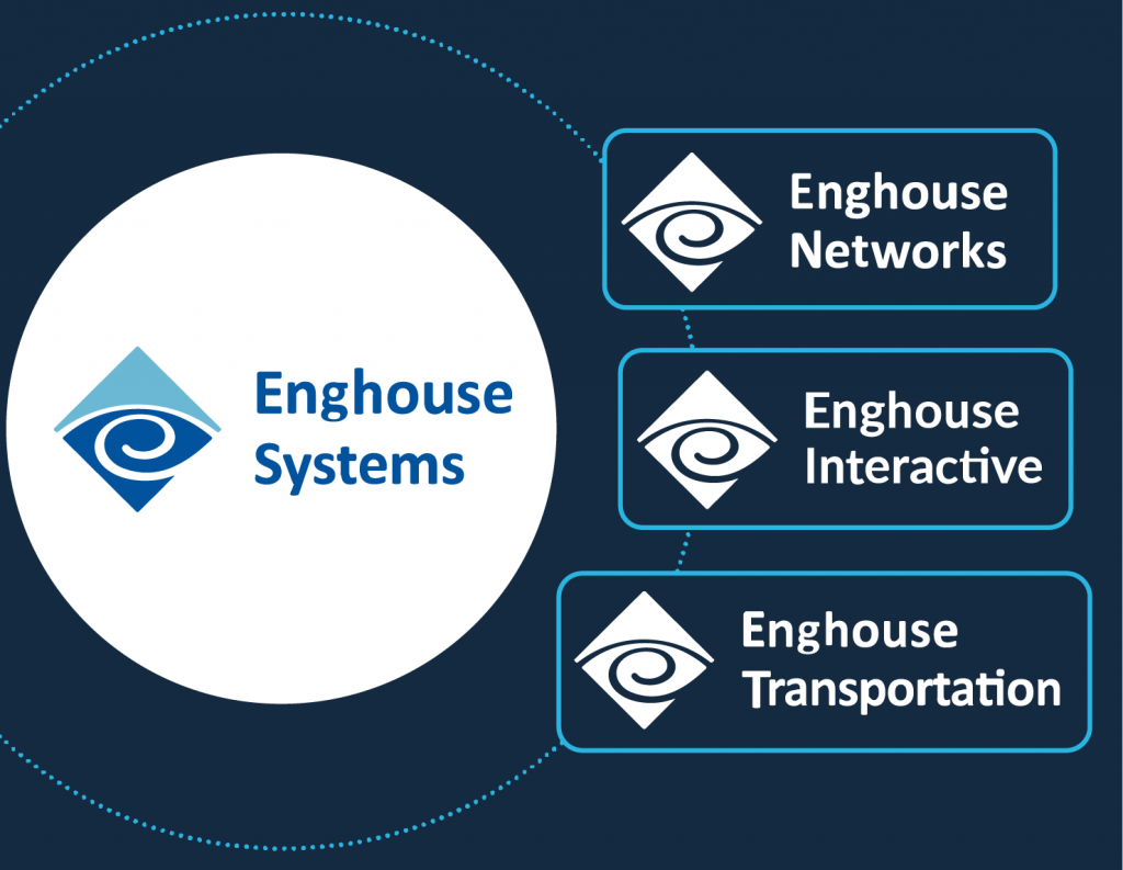 Enghouse Systems logos